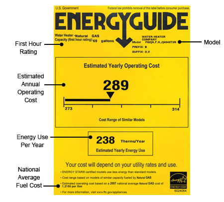 Reliance Water Heaters Energy Guides